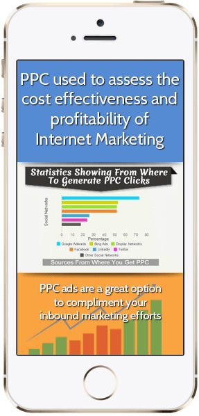 pay per click or ppc is cost effective and profitable